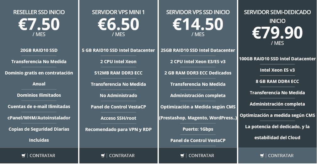 VPS Económico España